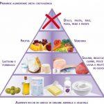 piramide-alimentare-cheto